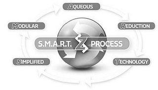 mark for S.M.A.R.T. SZ PROCESS SIMPLIFIED MODULARAQUEOUS REDUCTION TECHNOLOGY, trademark #85423760