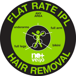 mark for FLAT RATE IPL HAIR REMOVAL ANY AREA UNDERARMS FULL ARM FULL LEGS BIKINI NO+ VELLO, trademark #85428965