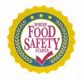 mark for WHERE FOOD SAFETY STARTS, trademark #85433102