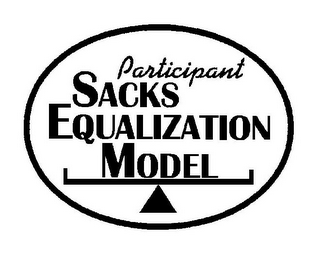 mark for PARTICIPANT SACKS EQUALIZATION MODEL, trademark #85441596