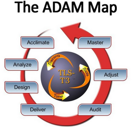 mark for THE ADAM MAP TLS- T3 TRAINING TOOLS TIME ACCLIMATE ANALYZE DESIGN DELIVER AUDIT ADJUST MASTER, trademark #85449772