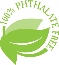mark for 100% PHTHALATE FREE, trademark #85456067