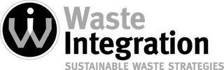 mark for WI WASTE INTEGRATION SUSTAINABLE WASTE STRATEGIES, trademark #85463328