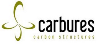 mark for CARBURES CARBON STRUCTURES, trademark #85467046