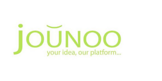 mark for JOUNOO, YOUR IDEA, OUR PLATFORM..., trademark #85480629
