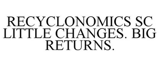 mark for RECYCLONOMICS SC LITTLE CHANGES. BIG RETURNS., trademark #85481462