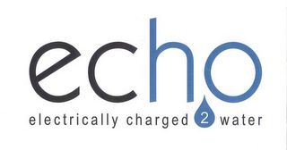 mark for ECH2O ELECTRICALLY CHARGED WATER, trademark #85487209