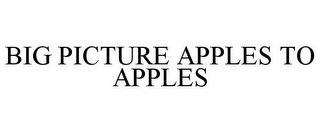 mark for BIG PICTURE APPLES TO APPLES, trademark #85515942