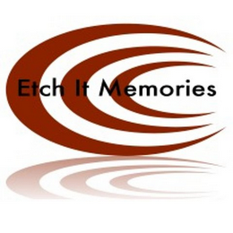 mark for ETCH IT MEMORIES, trademark #85517842
