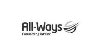 mark for ALL-WAYS FORWARDING INT'L INC, trademark #85555607