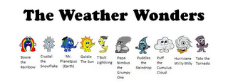 mark for THE WEATHER WONDERS BOWIE THE RAINBOW CRYSTAL THE SNOWFLAKE MR. PLANETPUS (EARTH) GOLDIE THE SUN T'BOLT LIGHTNING PAPA NIMBUS THE GRUMPY ONE PUDDLES THE RAINDROP PUFF THE CUMULUS CLOUD HURRICANE WILLY WILLY TOTO THE TORNADO, trademark #85555965