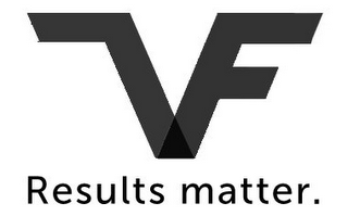 mark for VF RESULTS MATTER., trademark #85563846