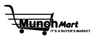 mark for MUNOHMART IT'S A BUYER'S MARKET, trademark #85569106