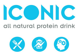 mark for ICONIC ALL NATURAL PROTEIN DRINK, trademark #85577224