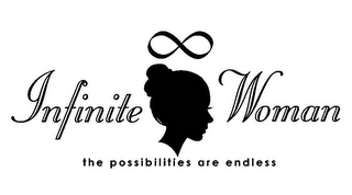 mark for INFINITE WOMAN THE POSSIBILITIES ARE ENDLESS, trademark #85580259