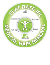 mark for FLAT RATE IPL MEDICAL HAIR REMOVAL ANY AREA UNDERARMS FULL ARMS FULL LEGS BIKINI NO + VELLO MEDICAL, trademark #85586133