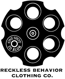 mark for ONE SHOT TO BLOW RECKLESS BEHAVIOR CLOTHING CO., trademark #85587540