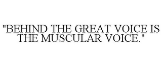 "mark for ""BEHIND THE GREAT VOICE IS THE MUSCULAR VOICE."", trademark #85592953"