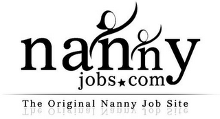 mark for NANNYJOBS.COM THE ORIGINAL NANNY JOB SITE, trademark #85603637