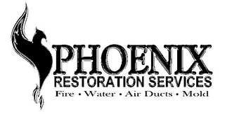 mark for PHOENIX RESTORATION SERVICES FIRE · WATER · AIR DUCTS · MOLD, trademark #85604252