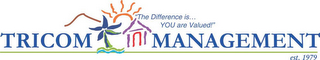 "mark for ""THE DIFFERENCE IS YOU ARE VALUED"" TRICOM MANAGEMENT EST. 1979, trademark #85606577"