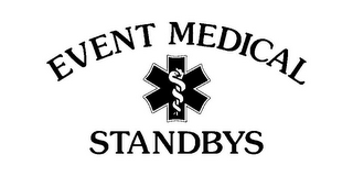 mark for EVENT MEDICAL STANDBYS, trademark #85606698