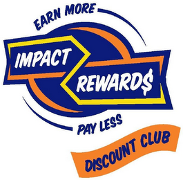 mark for IMPACT REWARD$ EARN MORE PAY LESS DISCOUNT CLUB, trademark #85606964
