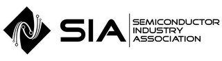 mark for SIA SEMICONDUCTOR INDUSTRY ASSOCIATION, trademark #85607129