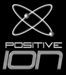 mark for POSITIVE ION GEAR, trademark #85608549