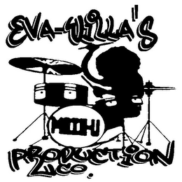 mark for EVA-WILLA'S PRODUCTION CO. MATH-U, trademark #85608980