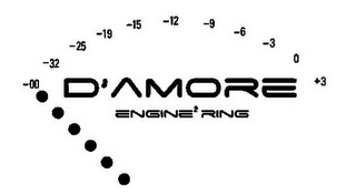 mark for D'AMORE ENGINE2 RING -00 -32 -25 -19 -15 -12 -9 -6 -3 0 +3, trademark #85613027