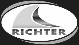 mark for RICHTER, trademark #85616029