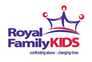 mark for ROYAL FAMILYKIDS CONFRONTING ABUSE · CHANGING LIVES, trademark #85616939