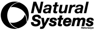mark for NATURAL SYSTEMS NATURASYS, trademark #85621878