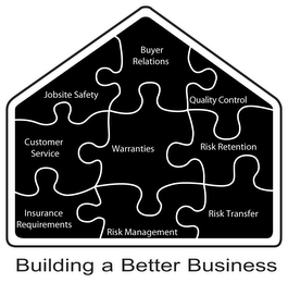 mark for BUILDING A BETTER BUSINESS BUYER RELATIONS JOBSITE SAFETY QUALITY CONTROL WARRANTIES RISK RETENTION RISK TRANSFER RISK MANAGEMENT INSURANCE REQUIREMENTS CUSTOMER SERVICE, trademark #85622282