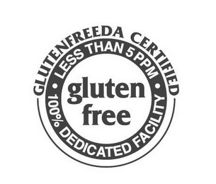 mark for GLUTEN FREE GLUTENFREEDA CERTIFIED LESS THAN 5 PPM 100% DEDICATED FACILITY, trademark #85628410