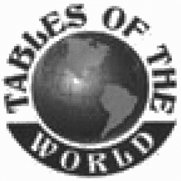 mark for TABLES OF THE WORLD, trademark #85629913