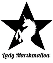 mark for LADY MARSHMALLOW, trademark #85630346
