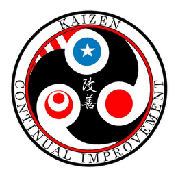 mark for KAIZEN CONTINUAL IMPROVEMENT, trademark #85630375