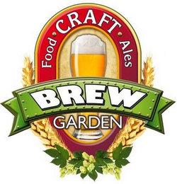 mark for BREW GARDEN FOOD · CRAFT · ALES, trademark #85630438