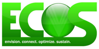 mark for ECOS ENVISION. CONNECT. OPTIMIZE. SUSTAIN., trademark #85635261