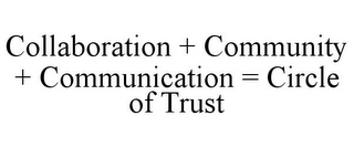 mark for COLLABORATION + COMMUNITY + COMMUNICATION = CIRCLE OF TRUST, trademark #85644407