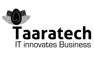 mark for TAARATECH IT INNOVATES BUSINESS, trademark #85644725