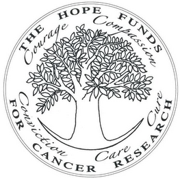 mark for THE HOPE FUNDS FOR CANCER RESEARCH COURAGE COMPASSION CONVICTION CARE CURE, trademark #85644999