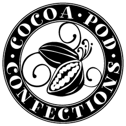 mark for COCOA · POD · CONFECTIONS ·, trademark #85650102
