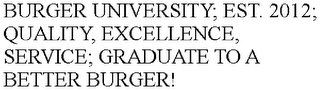 mark for BURGER UNIVERSITY; EST. 2012; QUALITY, EXCELLENCE, SERVICE; GRADUATE TO A BETTER BURGER!, trademark #85650849