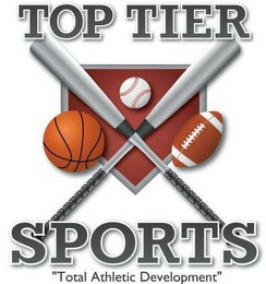"mark for TOP TIER SPORTS "" TOTAL ATHLETIC DEVELOPMENT"", trademark #85650983"