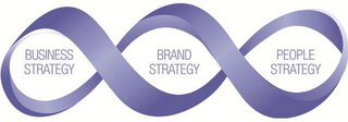 mark for BUSINESS STRATEGY BRAND STRATEGY PEOPLE STRATEGY, trademark #85653934