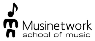 mark for MN MUSINETWORK SCHOOL OF MUSIC, trademark #85660355