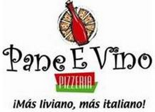 mark for PANE E VINO PIZZERIA ¡MAS LIVIANO, MÁS ITALIANO!, trademark #85666521